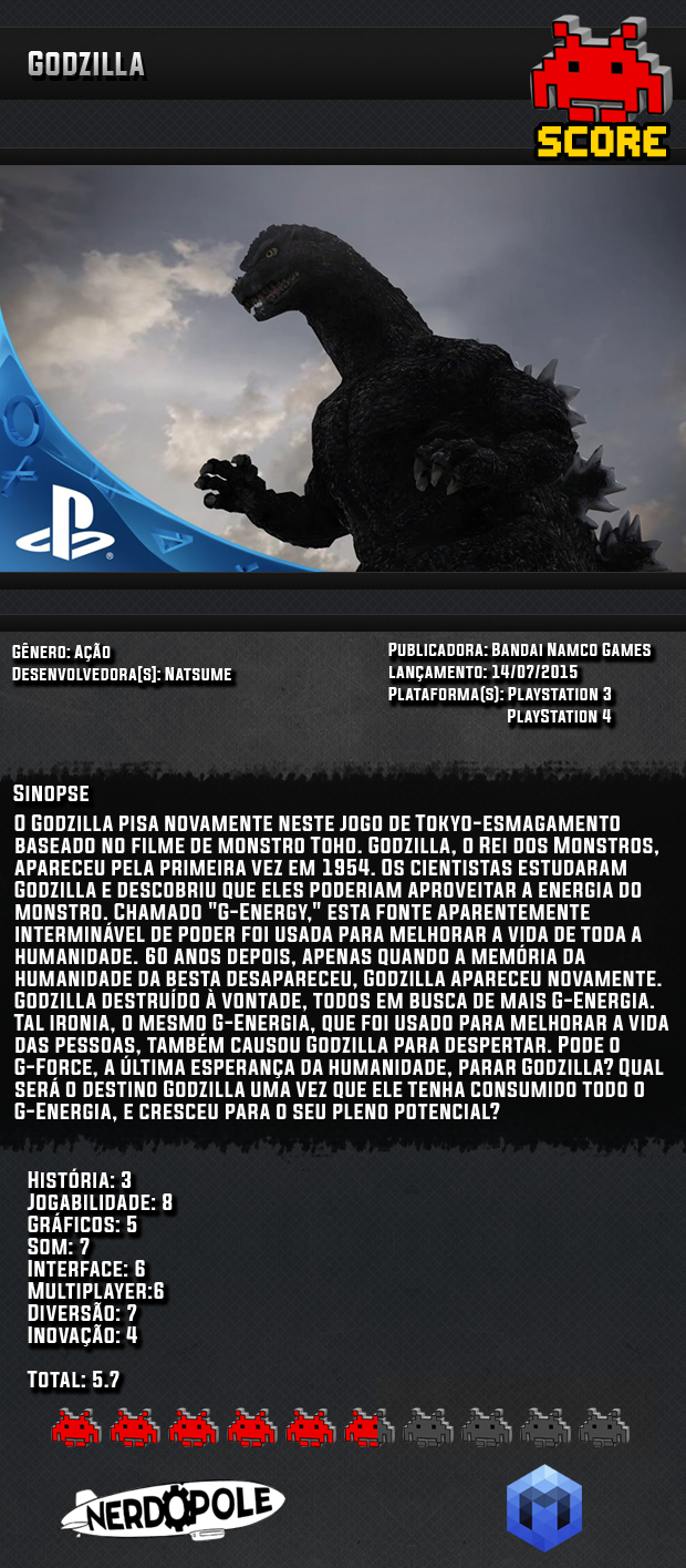 Review do Jogo GODZILLA The Game