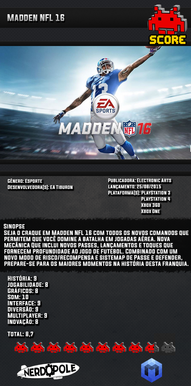 Review do Jogo Madden NFL 16