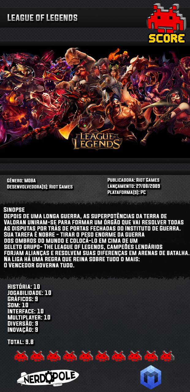 Review League of Legends